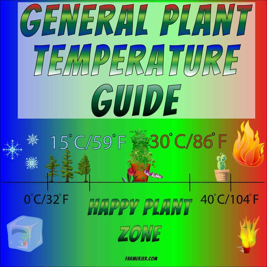 Temperature Guide For Plants